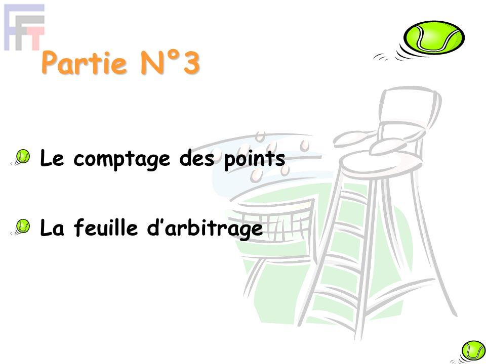 Partie N°3 Le comptage des points La feuille d'arbitrage