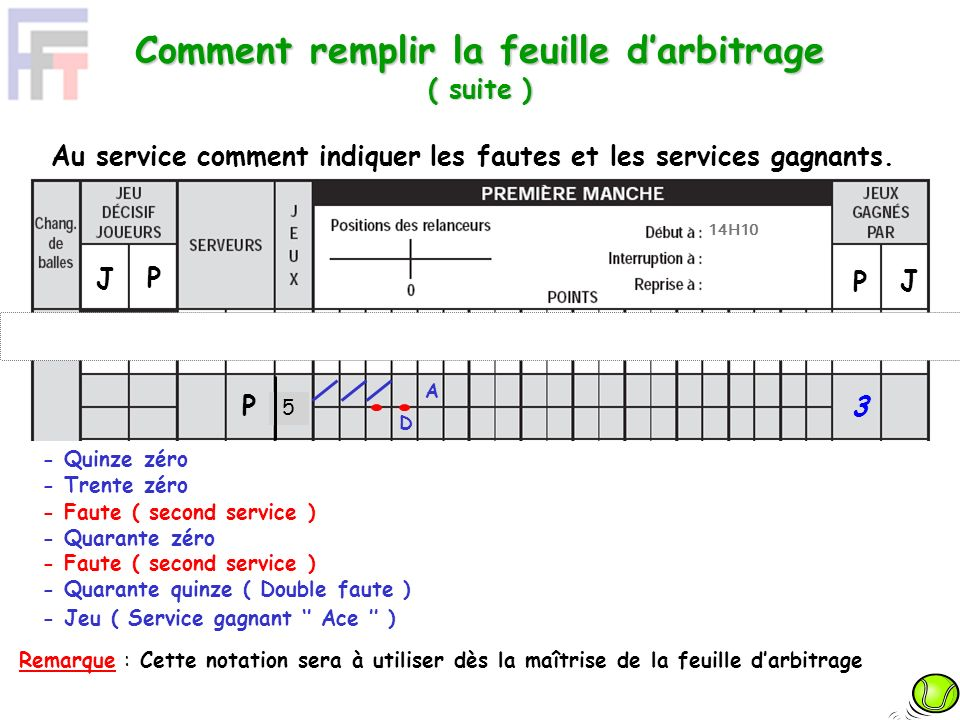 Comment remplir la feuille d'arbitrage ( suite )