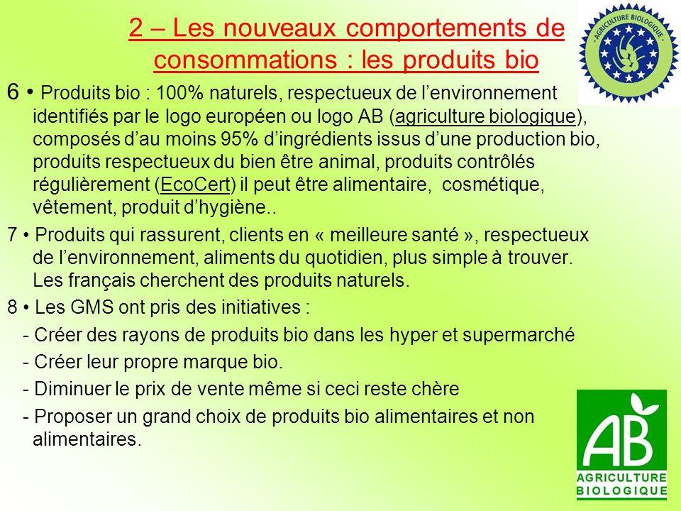 2 – Les nouveaux comportements de consommations : les produits bio
