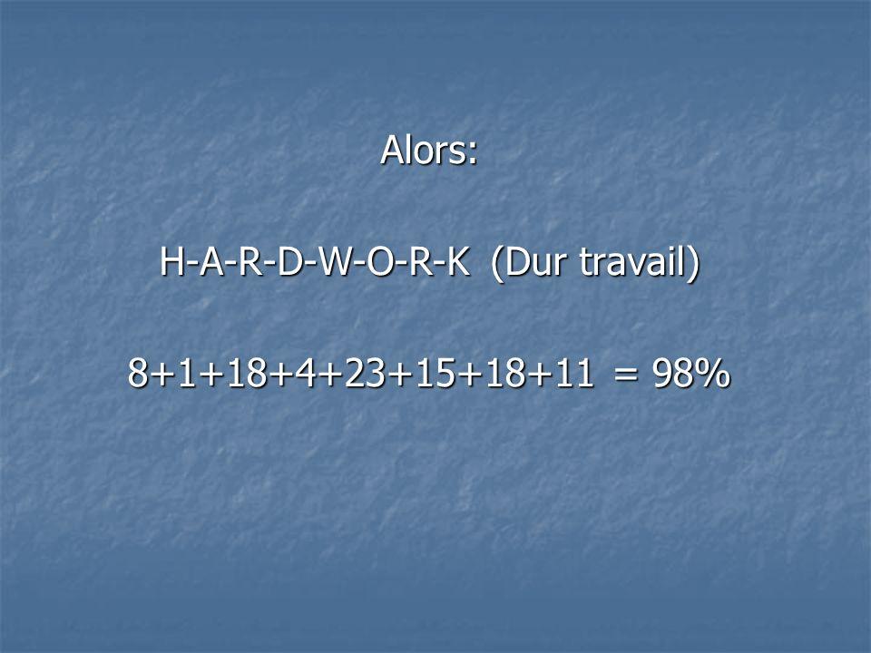 H-A-R-D-W-O-R-K (Dur travail)