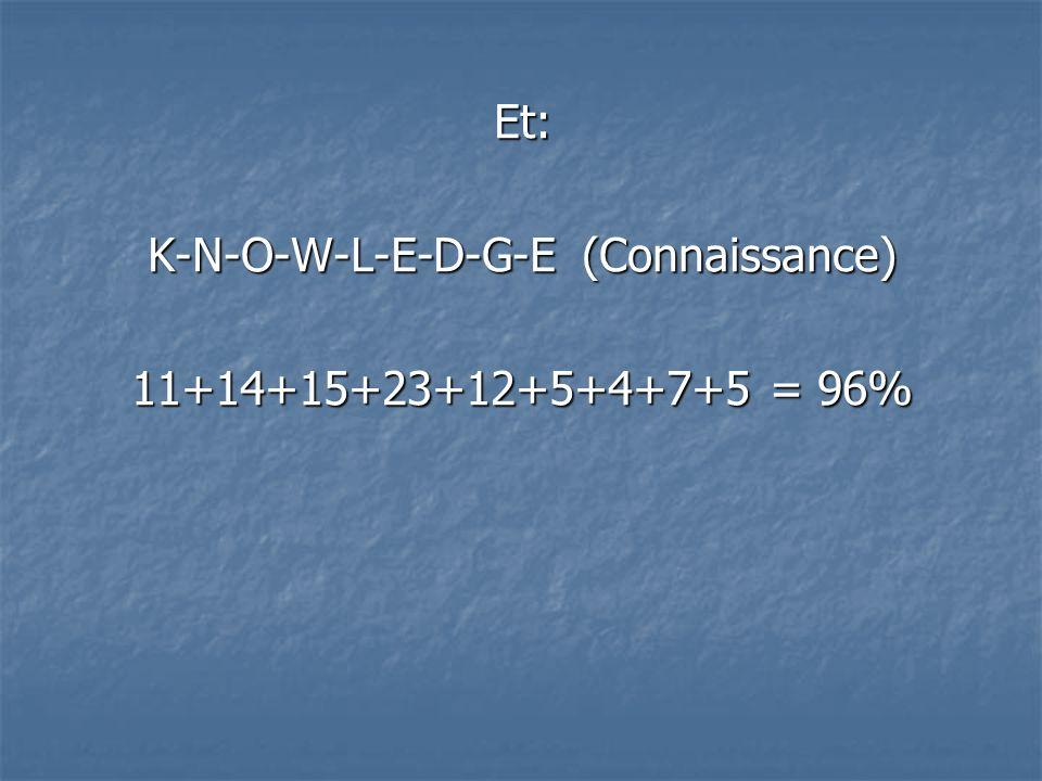 K-N-O-W-L-E-D-G-E (Connaissance)