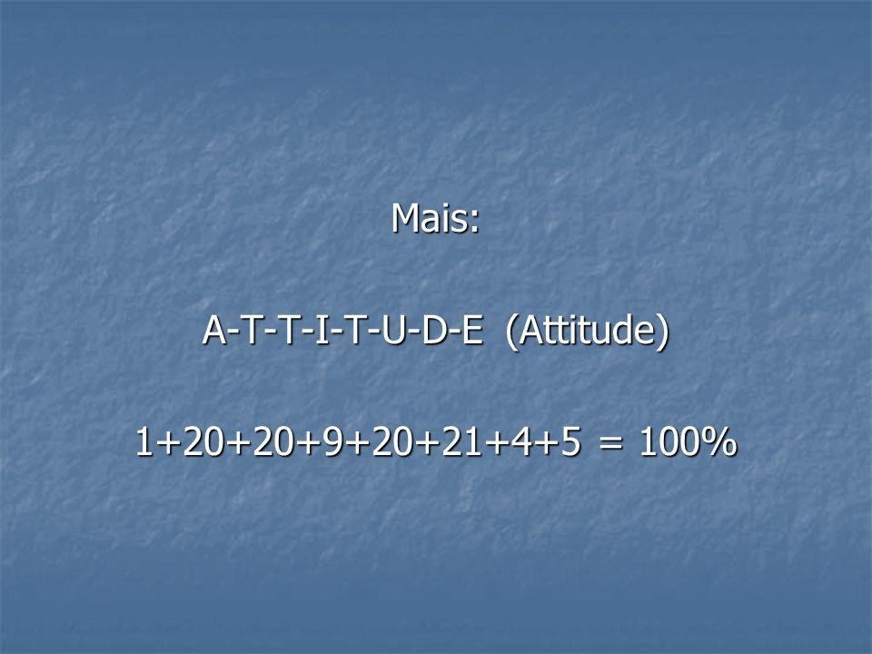 A-T-T-I-T-U-D-E (Attitude)