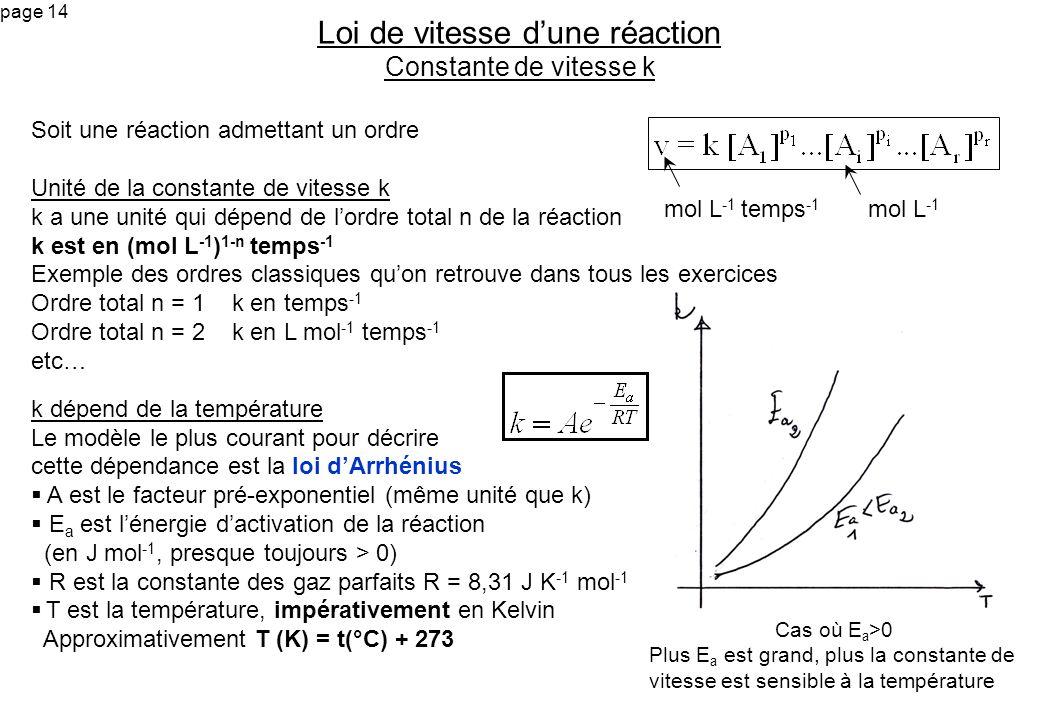 Loi de vitesse d'une réaction Constante de vitesse k