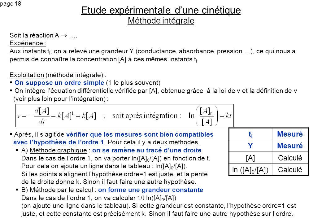 Etude expérimentale d'une cinétique Méthode intégrale