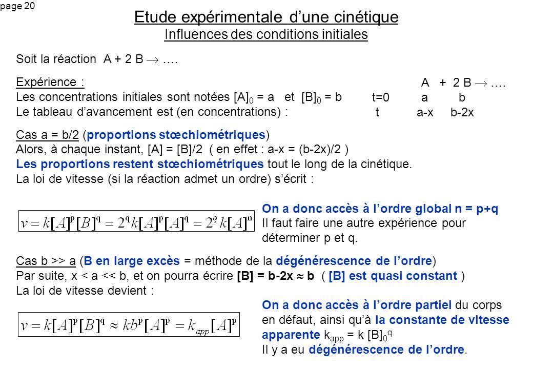 Etude expérimentale d'une cinétique Influences des conditions initiales