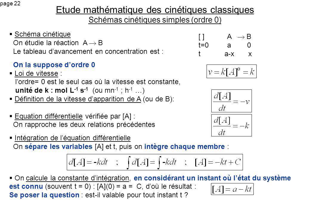 Etude mathématique des cinétiques classiques Schémas cinétiques simples (ordre 0)