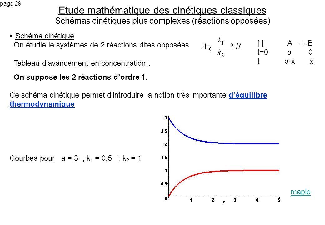 Etude mathématique des cinétiques classiques Schémas cinétiques plus complexes (réactions opposées)