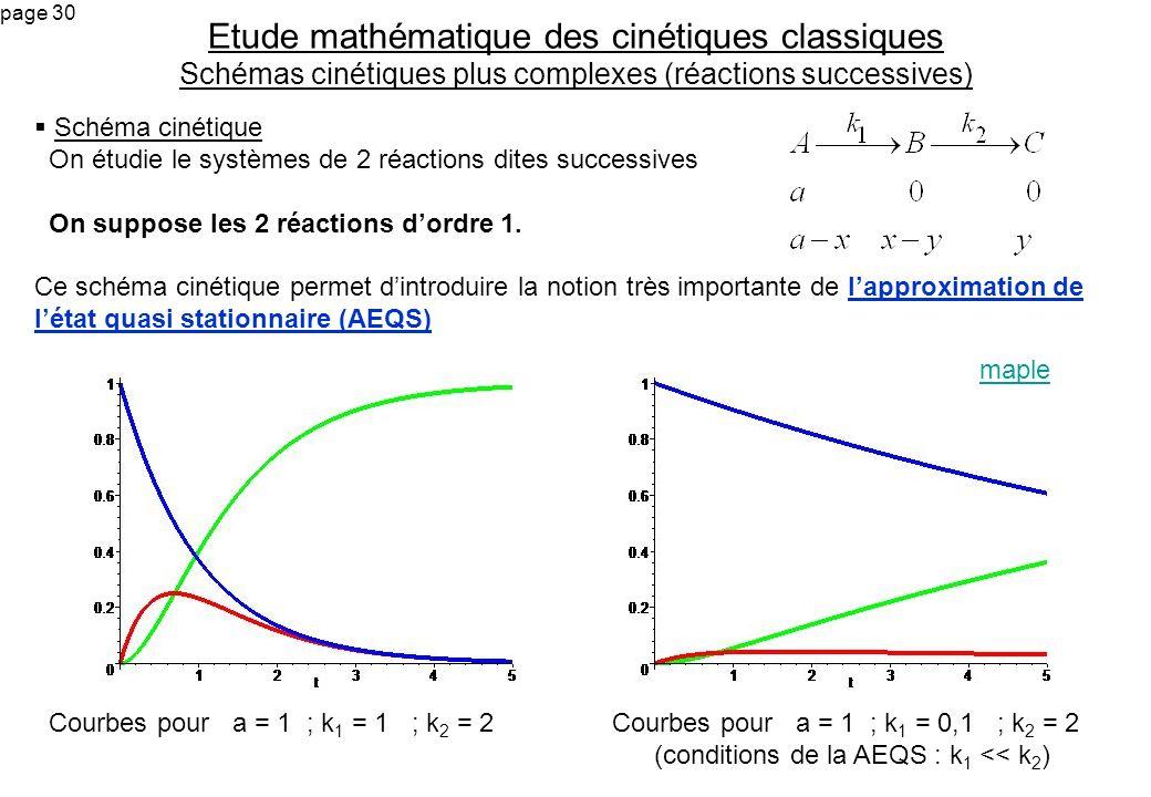 Etude mathématique des cinétiques classiques Schémas cinétiques plus complexes (réactions successives)