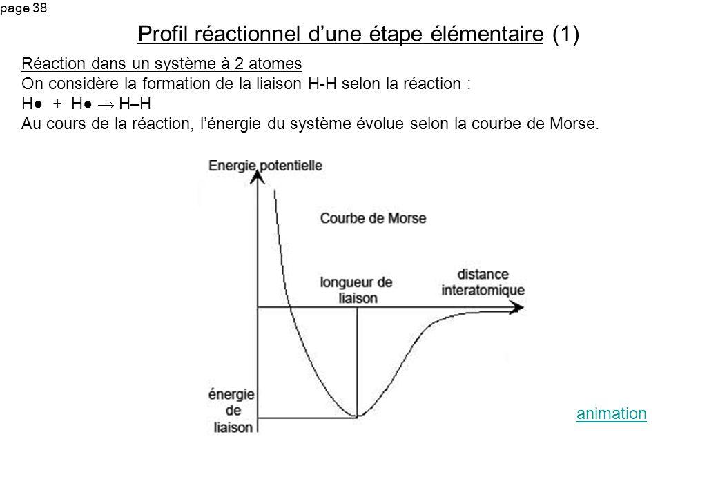 Profil réactionnel d'une étape élémentaire (1)
