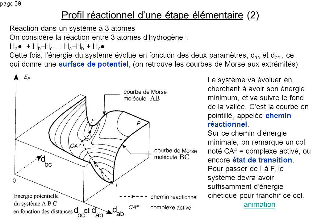 Profil réactionnel d'une étape élémentaire (2)