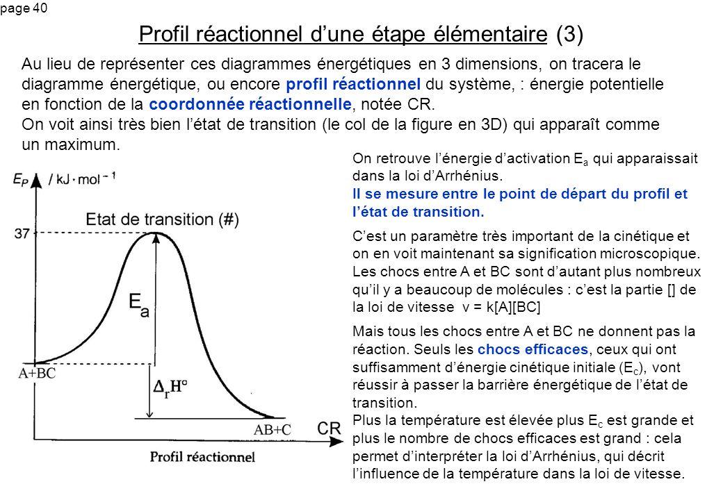 Profil réactionnel d'une étape élémentaire (3)