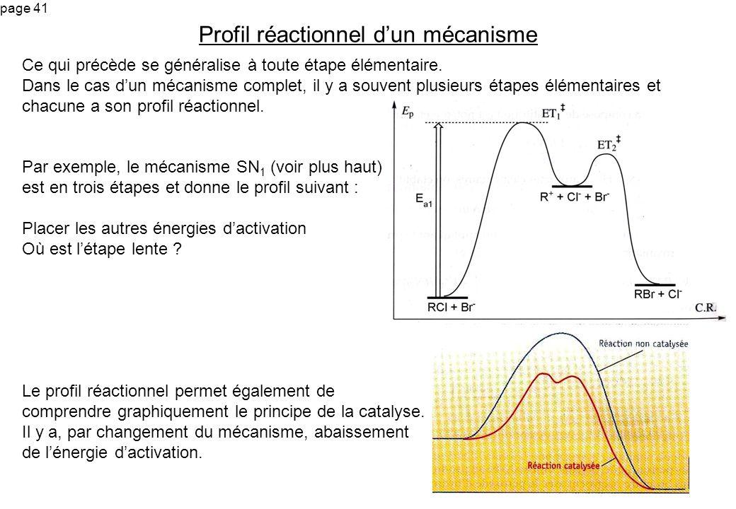 Profil réactionnel d'un mécanisme