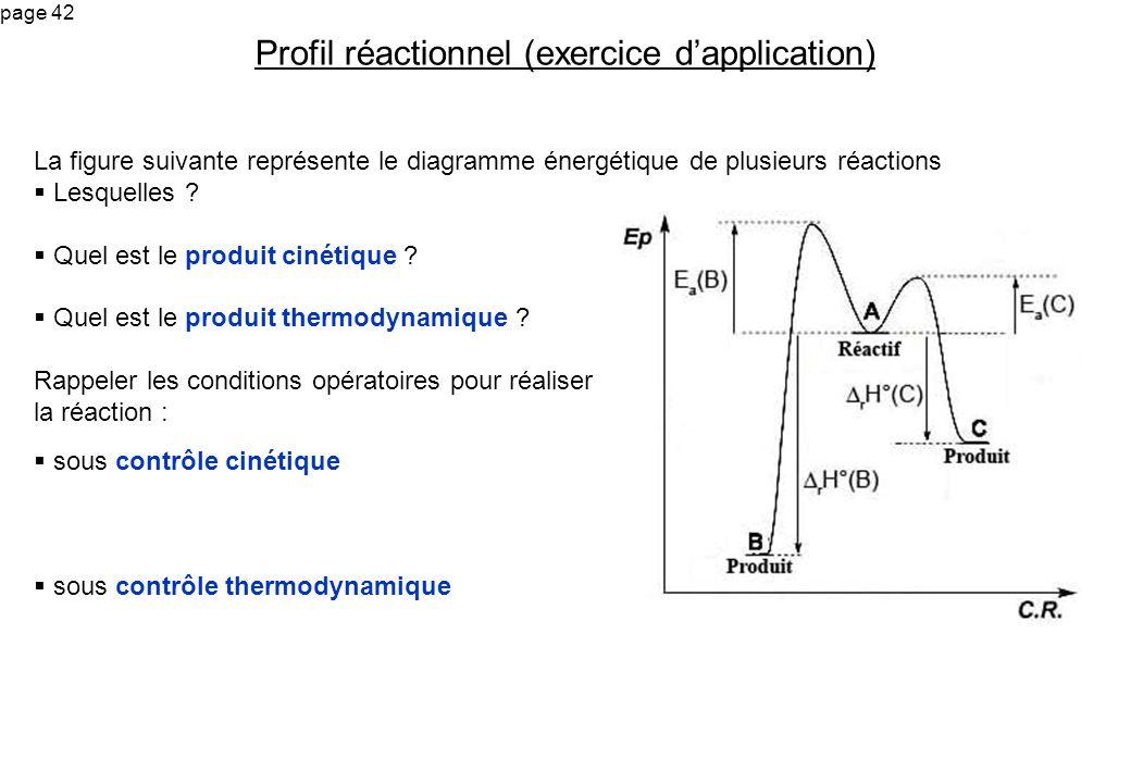 Profil réactionnel (exercice d'application)