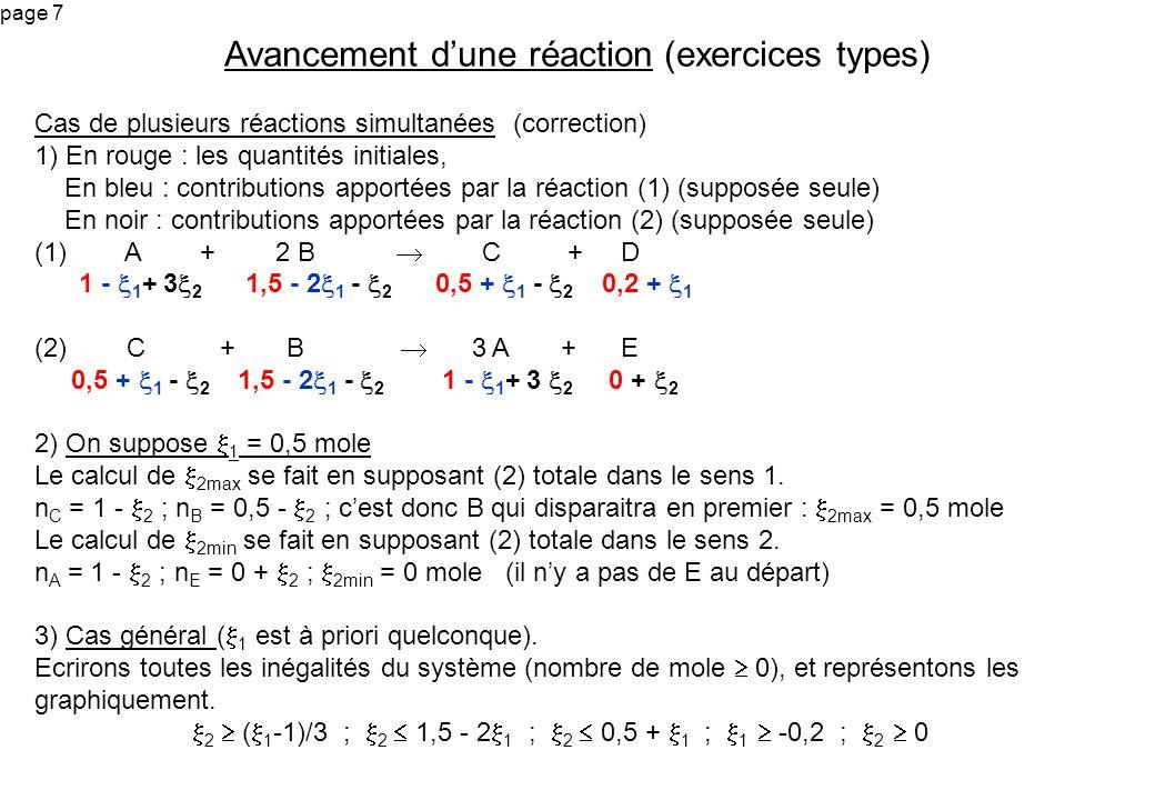 Avancement d'une réaction (exercices types)