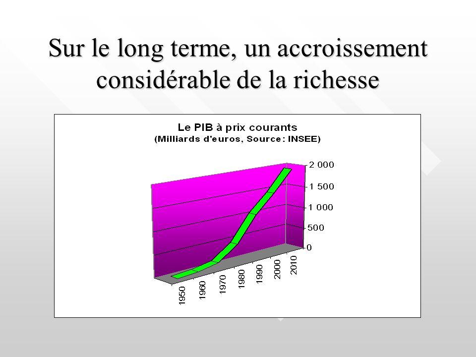 Sur le long terme, un accroissement considérable de la richesse