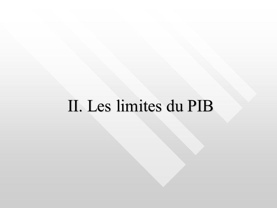 II. Les limites du PIB