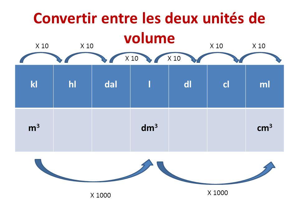 Convertir entre les deux unités de volume