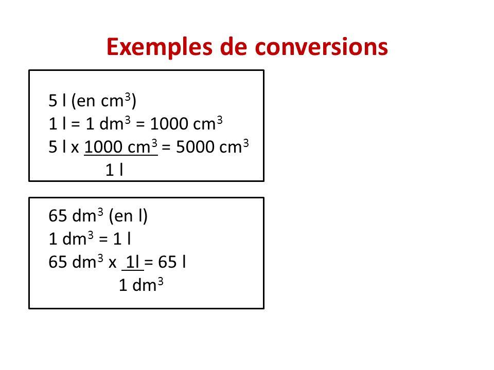 Exemples de conversions