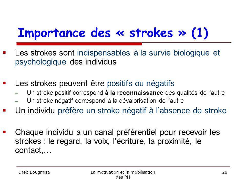 Importance des « strokes » (1)