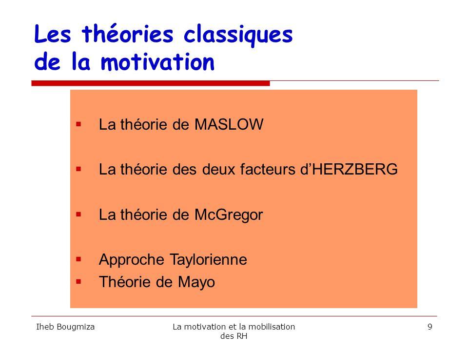 Les théories classiques de la motivation