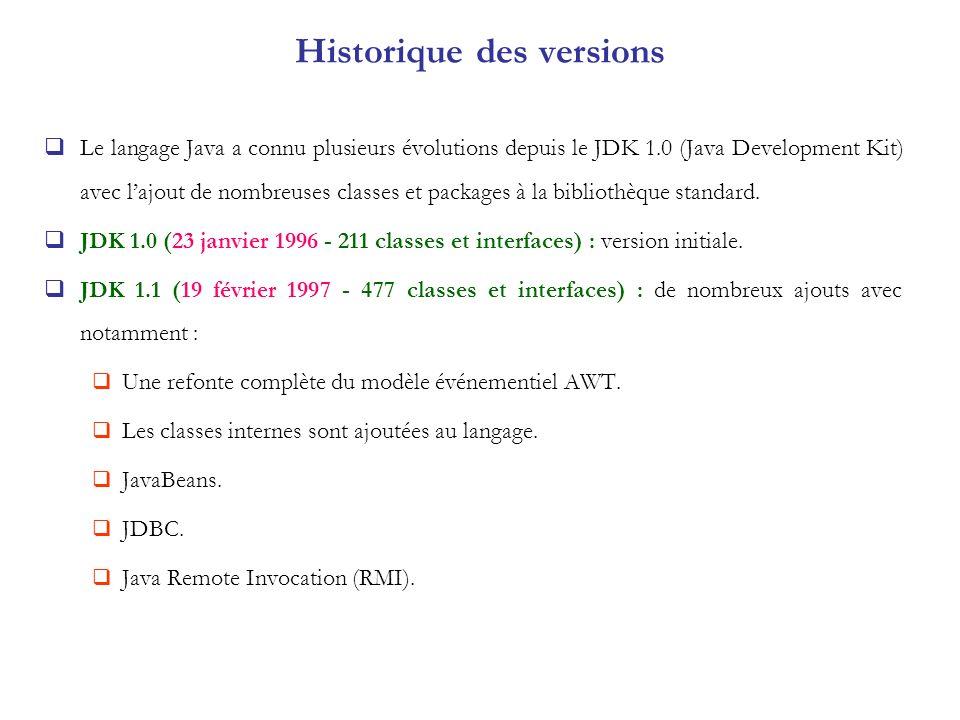 Historique des versions