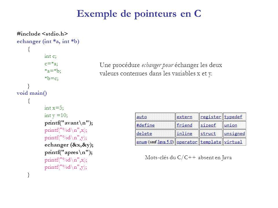 Exemple de pointeurs en C