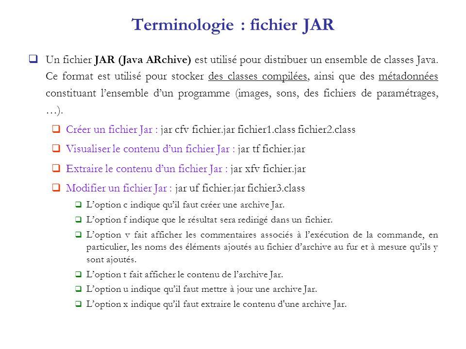 Terminologie : fichier JAR