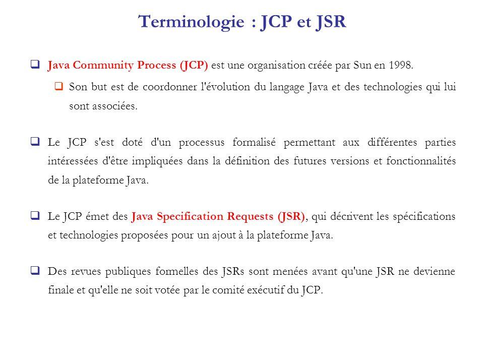 Terminologie : JCP et JSR