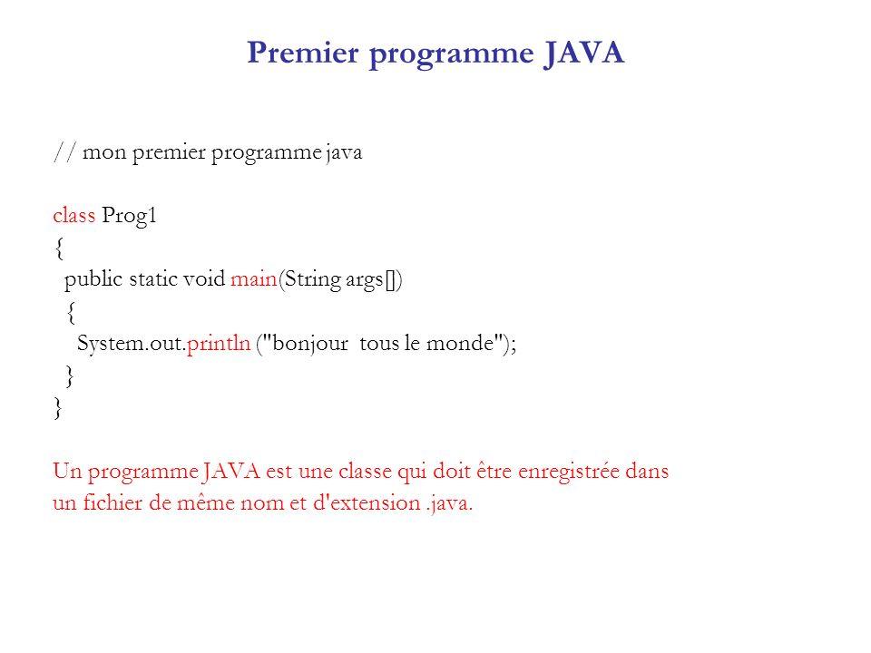 Premier programme JAVA