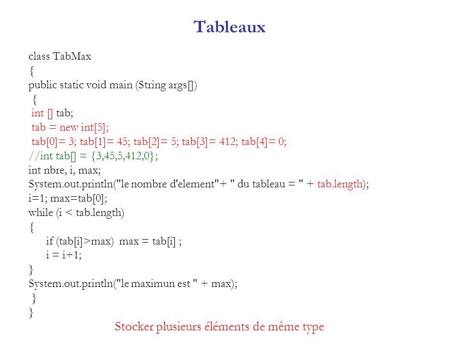 Tableaux Stocker plusieurs éléments de même type class TabMax {