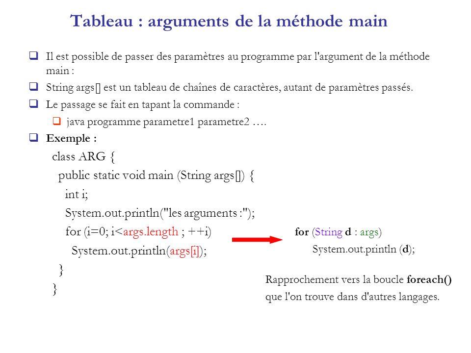 Tableau : arguments de la méthode main