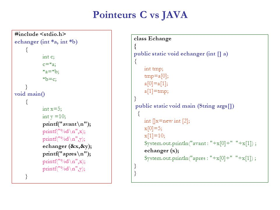 Pointeurs C vs JAVA #include <stdio.h> echanger (int *a, int *b)