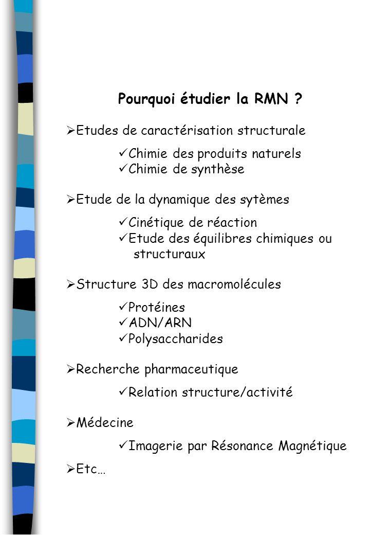 Pourquoi étudier la RMN