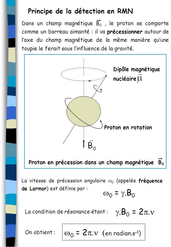 w0 = g.B0 g.B0 = 2p.n w0 = 2p.n (en radian.s-1)