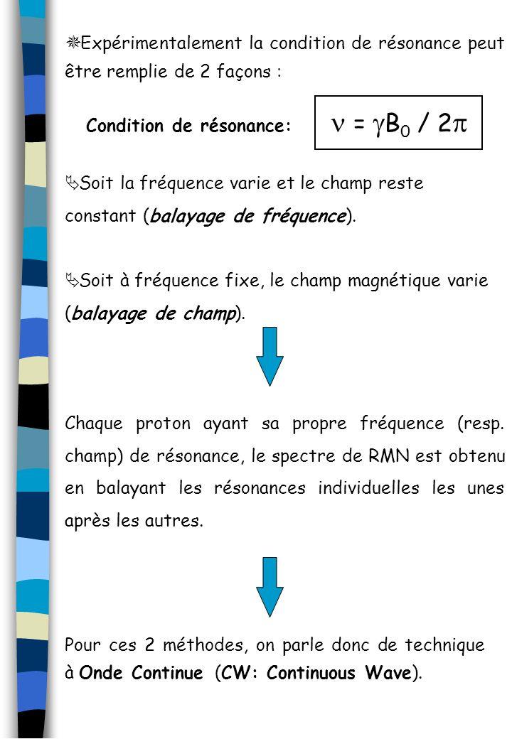 Expérimentalement la condition de résonance peut être remplie de 2 façons :