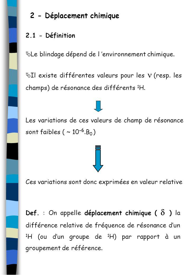 2 - Déplacement chimique