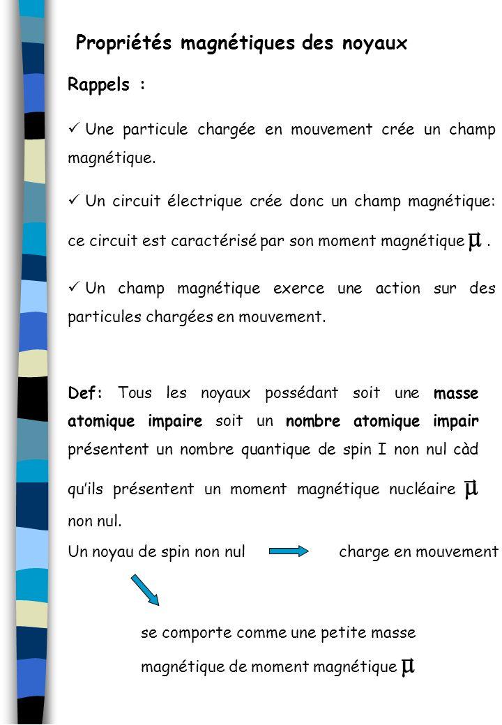 Propriétés magnétiques des noyaux