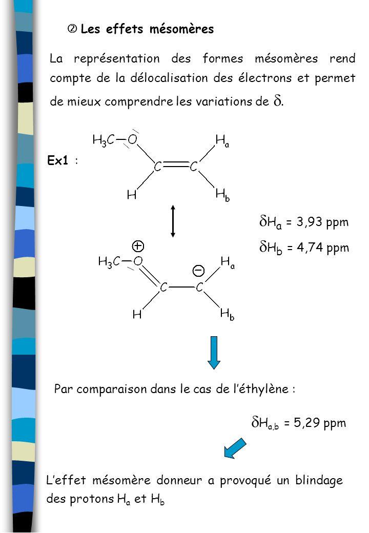 dHa = 3,93 ppm dHb = 4,74 ppm  Les effets mésomères