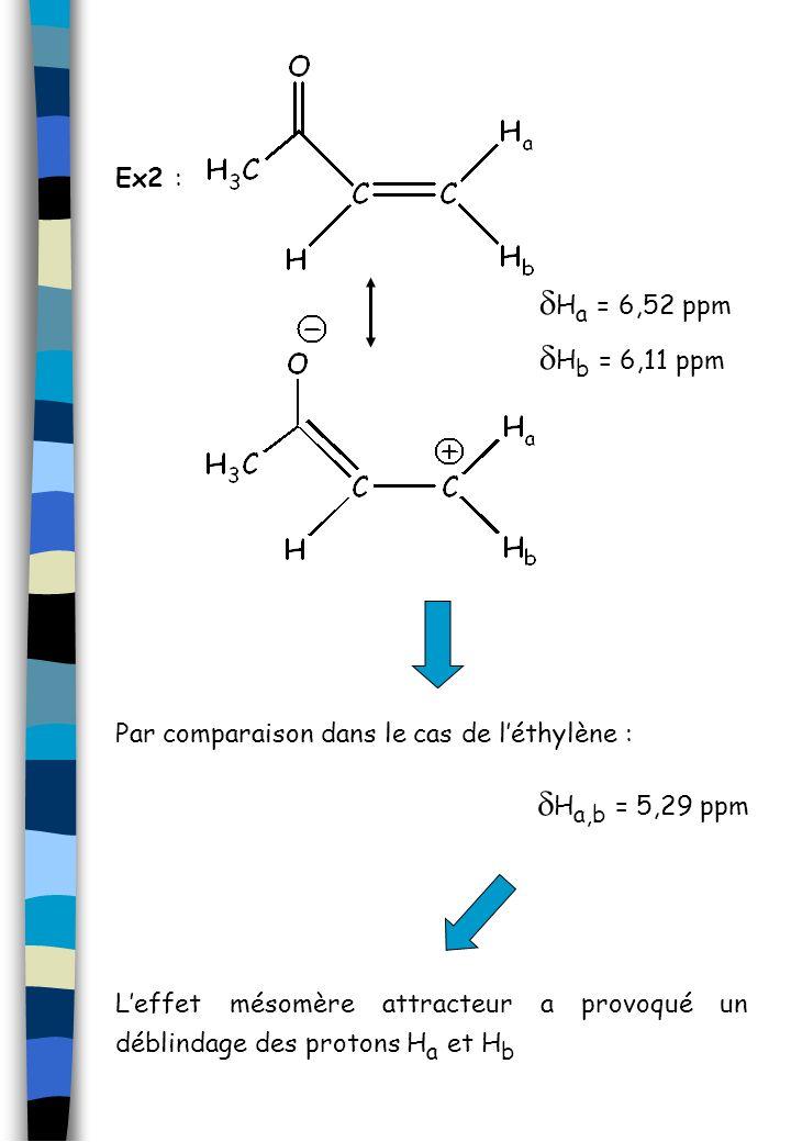 Ex2 : dHa = 6,52 ppm. dHb = 6,11 ppm. Par comparaison dans le cas de l'éthylène : dHa,b = 5,29 ppm.