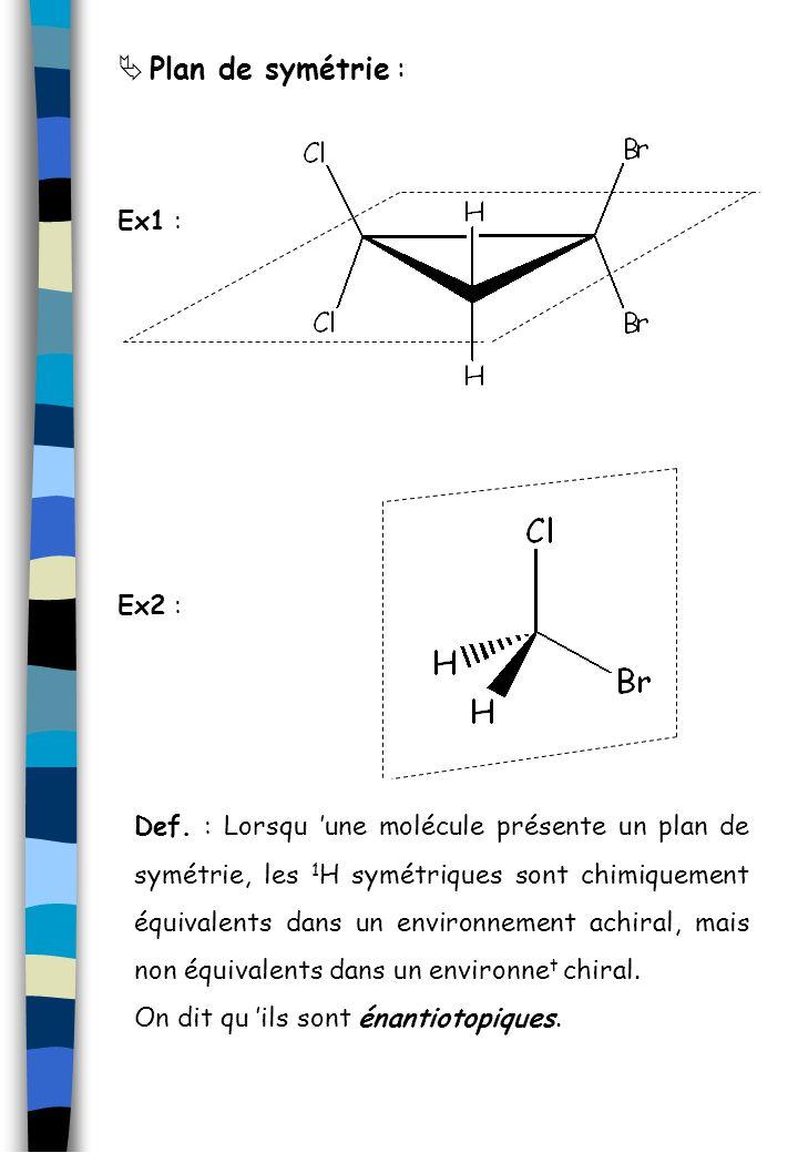 Plan de symétrie : Ex1 : Ex2 :