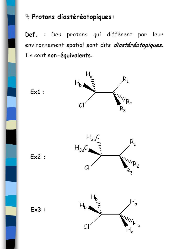 Protons diastéréotopiques :