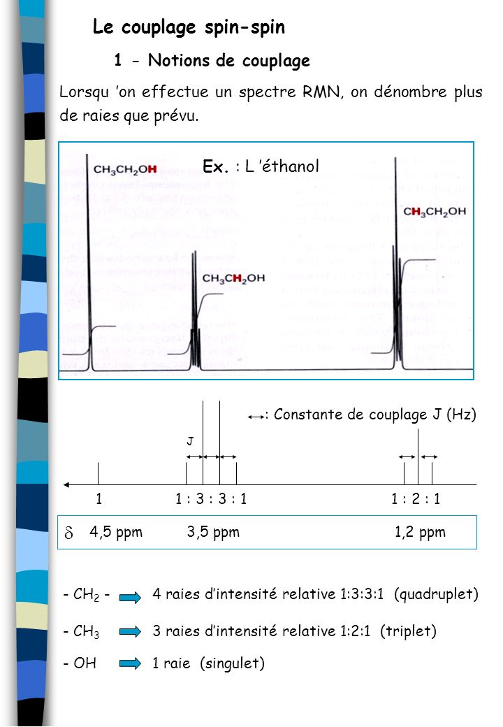 Le couplage spin-spin d 1 - Notions de couplage Ex. : L 'éthanol
