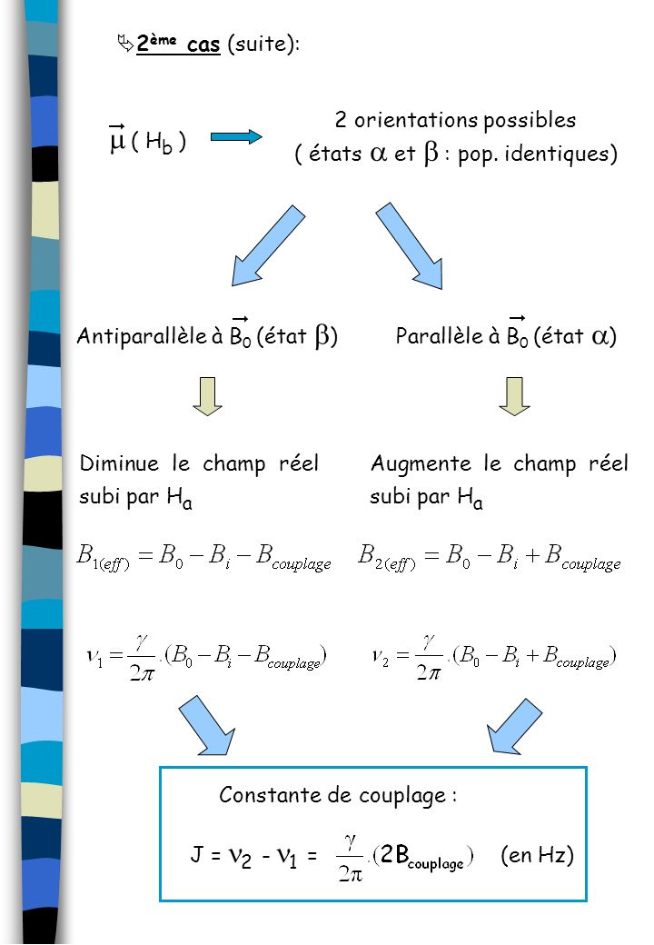 m ( Hb ) 2ème cas (suite): 2 orientations possibles