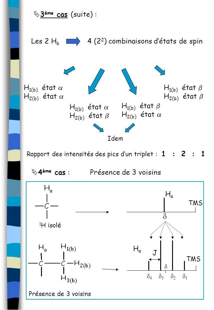 d 3ème cas (suite) : Les 2 Hb 4 (22) combinaisons d'états de spin
