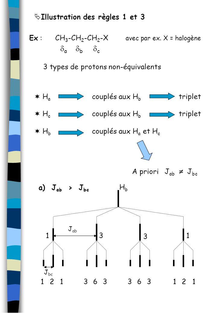 da db dc Illustration des règles 1 et 3