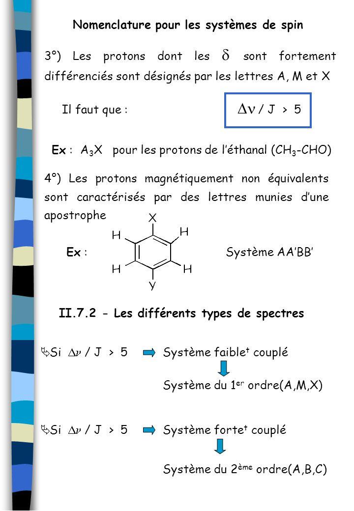 Nomenclature pour les systèmes de spin