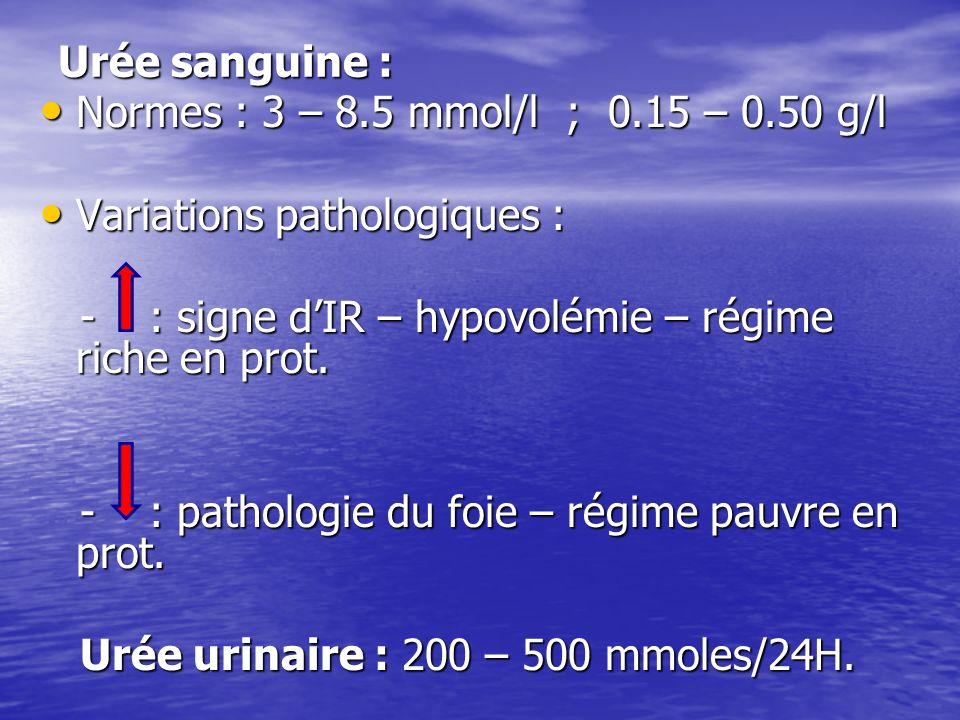 Urée sanguine : Normes : 3 – 8.5 mmol/l ; 0.15 – 0.50 g/l. Variations pathologiques : - : signe d'IR – hypovolémie – régime riche en prot.