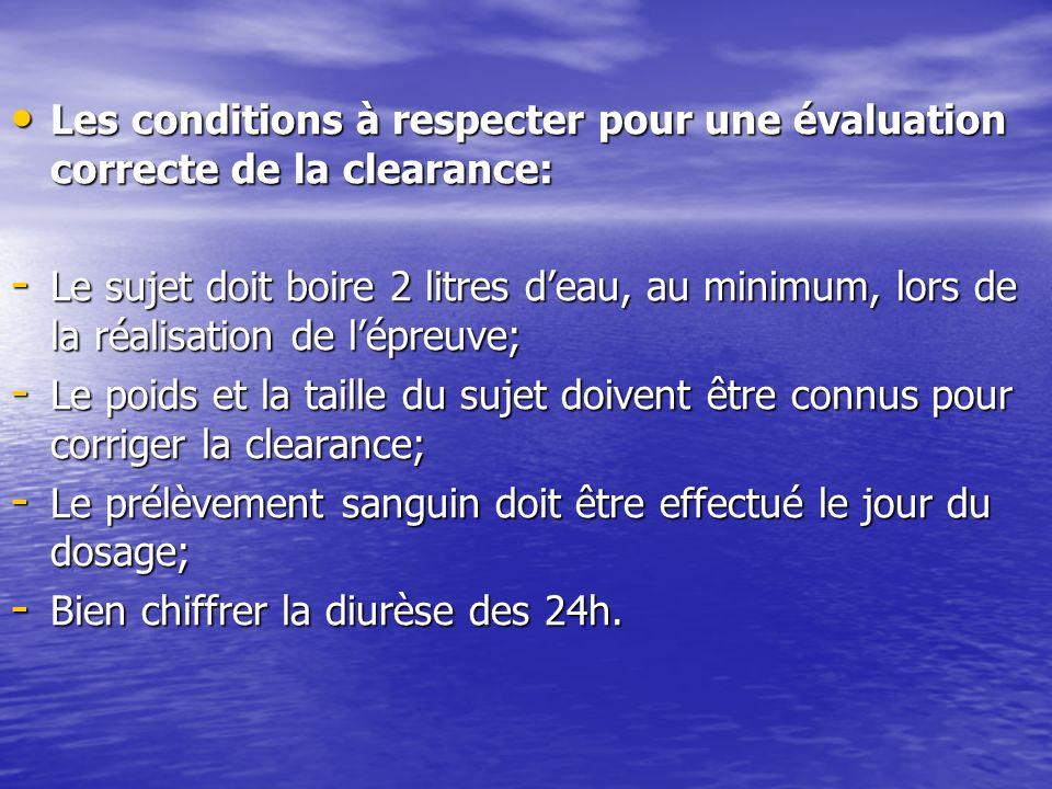 Les conditions à respecter pour une évaluation correcte de la clearance: