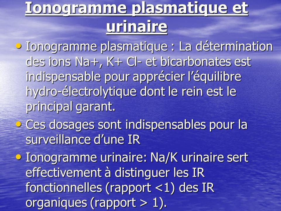 Ionogramme plasmatique et urinaire