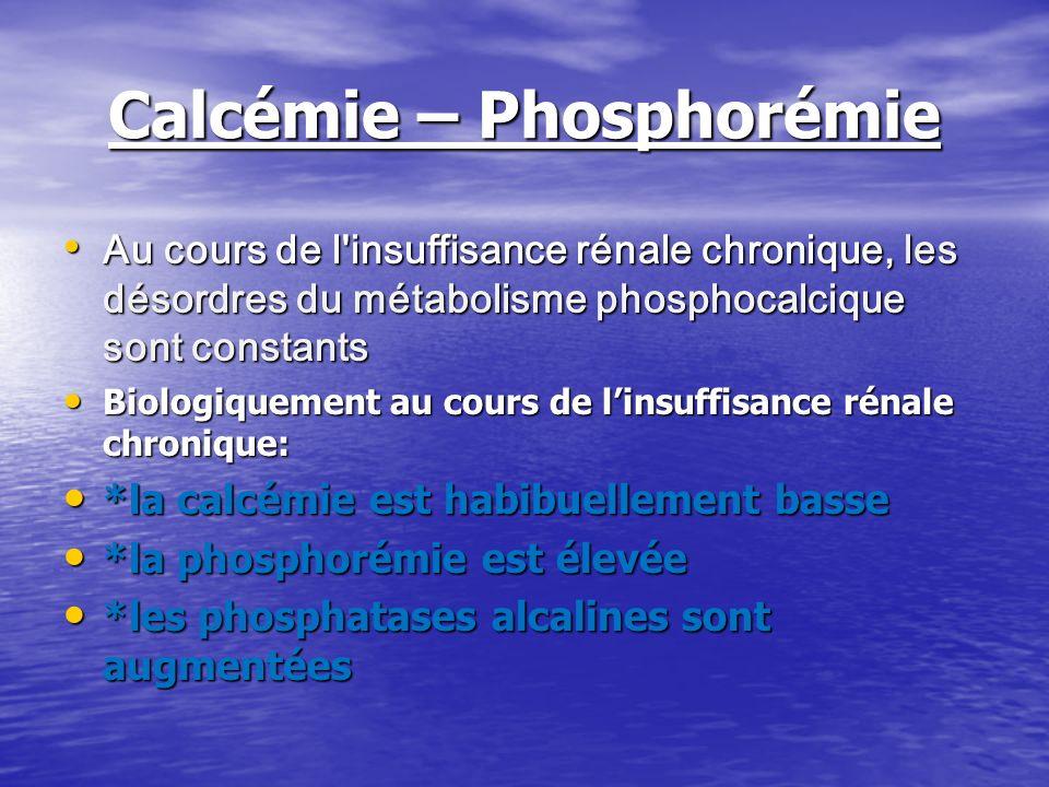 Calcémie – Phosphorémie